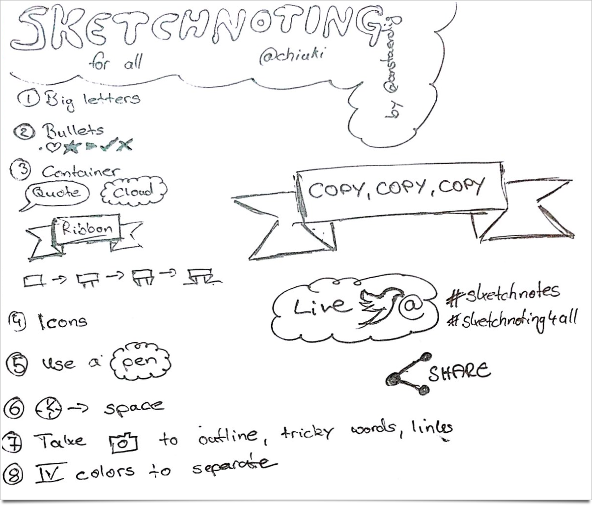 Barcamp sketchnoting